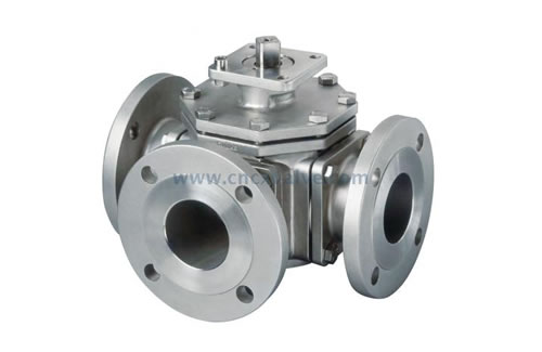 The mainly types of ball valves produced by CX factory
